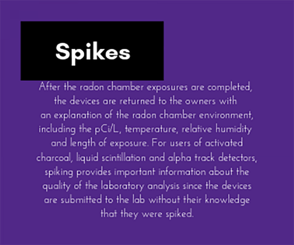 Spikes help test the accuracy of the laboratory used by a professional radon measurement technician and are required by the measurement quality assurance plan